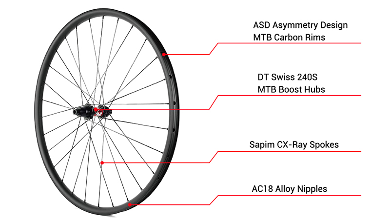 carbon mountain bike wheels boost