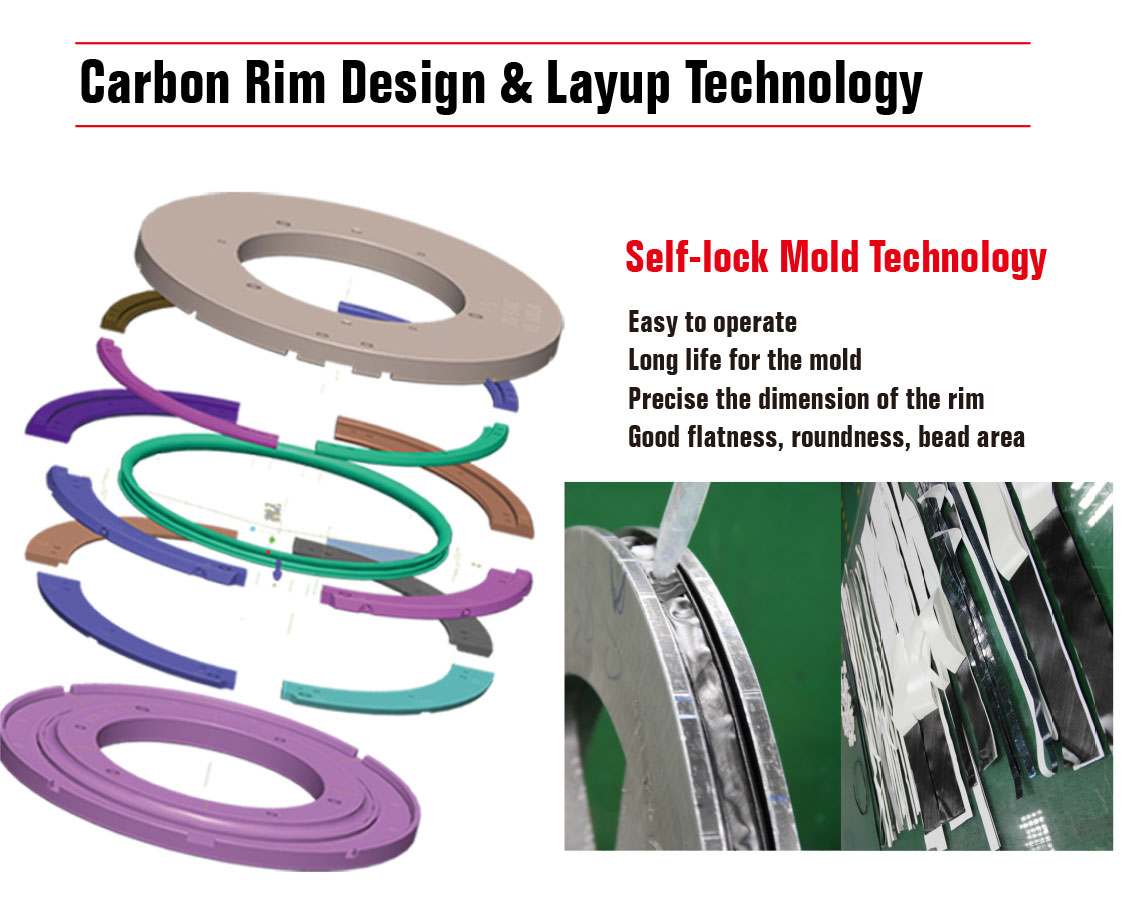 lightcarbon design and layup technology