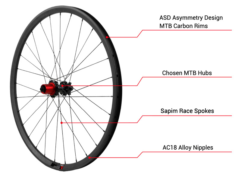 mountain bike carbon wheel