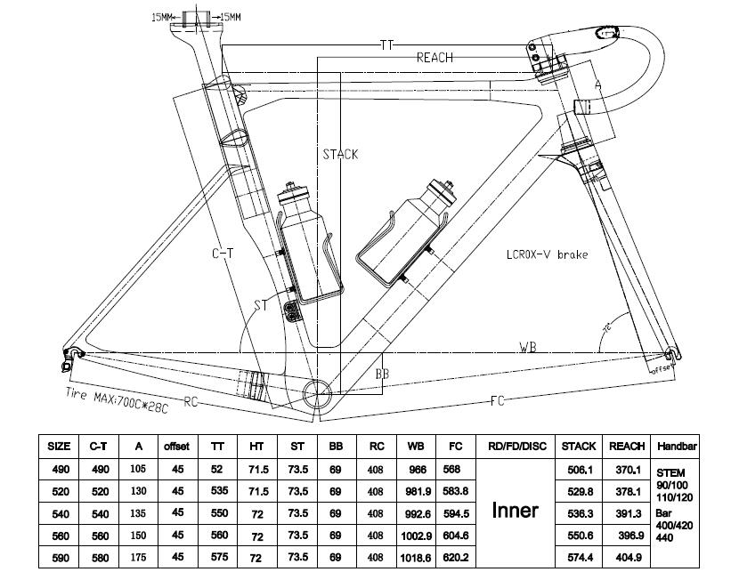 LCR0X integrated road frame geometry