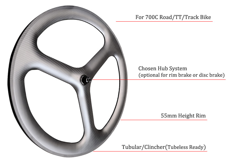 3-spoke carbon wheel features