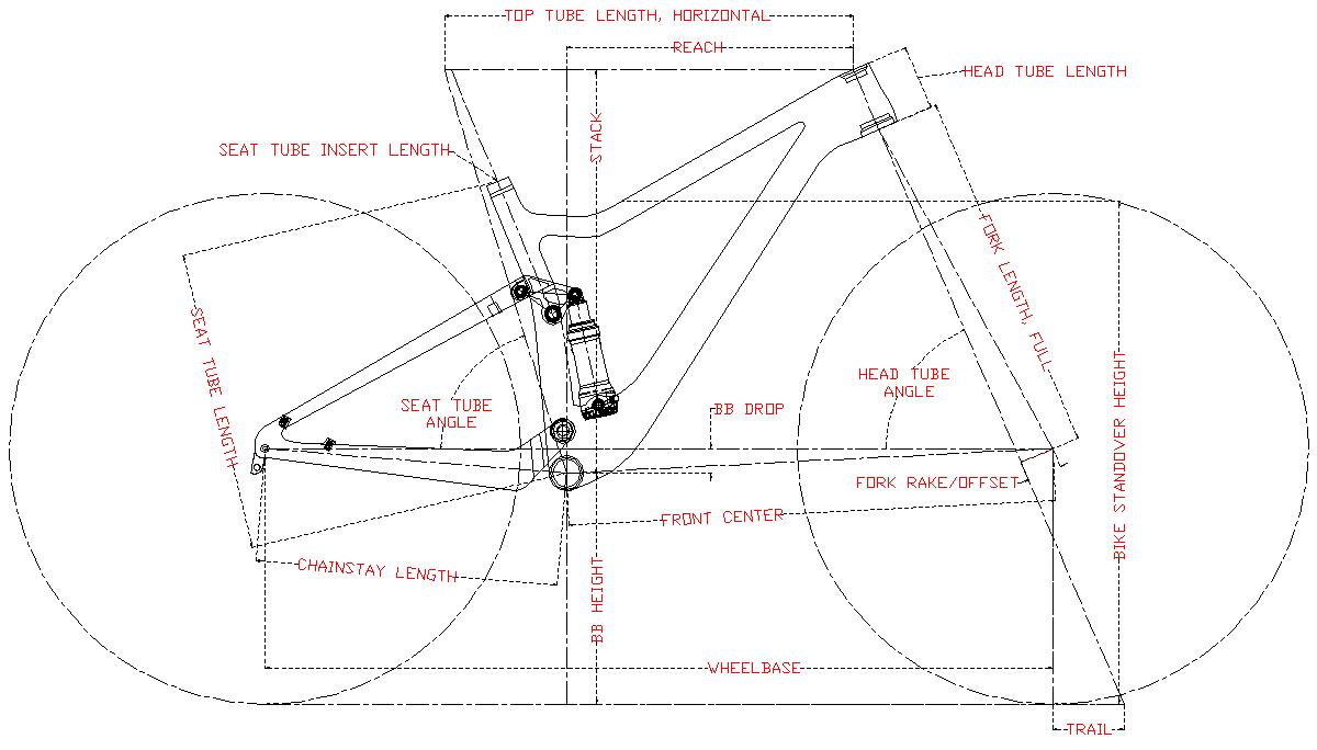 lcfs911 xc frame geometry